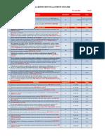 5. Tabla retencion 2020 AC&T