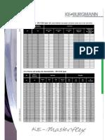 Bellows Datasheet - DFS Springrates.pdf