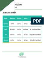 tabla_ declinaciones del artículo definido.pdf