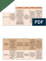 Resumen Lucia Corrales.pdf