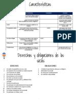 actividad sociedades respondido orbey Eduardo González trujillo