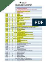 Cronograma 2020 Mediciones y Ensayos Industriales V6