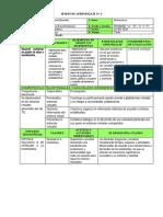 3 SESION DE PARENDIZAJE- TABLA DE FRECUENCIAS 2