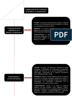Clasificación de los Trastornos de la Niñez y la Adolescencia.