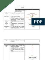Informe de hallazgos Finanzas