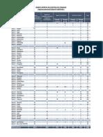 Anexo Oferta de Postos Ingreso Persoal Laboral Indefinido (Provisional)