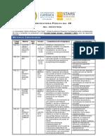 1.- CONVOCATORIA DTH ING. INDUSTRIAL SEMESTRE 1-2021