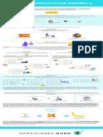 Infografía_2_Titulo1_CE_Gurú