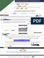 Infografía_7_Titulo6_CE_PoderJudicial_Gurú