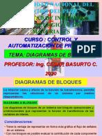 DIAGRAMAS DE BLOQUES-CLASES
