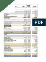 Diagnostico financiero Grupo Nutresa.xlsx