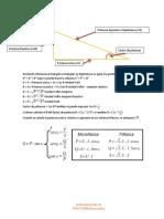 Resumen formulas potencia eléctrica