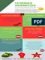 sistemas economicos- infografia