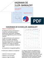 diagrama schoeller pdf