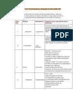 Caracteristicas y dispositivos del modelo OSI