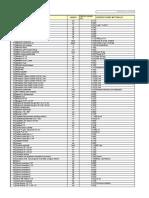 Tabla de Precios Unitarios PPPF 2020 DITEC -SERVIU