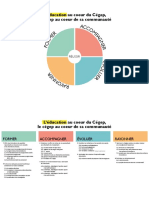 PlanificationStratégique_idees_TIM