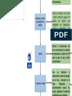 9 protocolo TIEMPOS DE DESCANSO