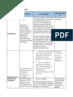 Construcion de la matriz PSICOPATOLOGIA INFANCIA Y ADOLESCENCIA