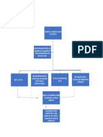 mapa conceptual (7)