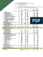 Estructura de costo - recolección de residuos sólidos