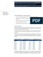 Forex Portfolio for January 2011