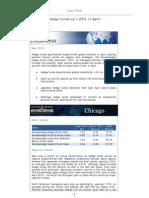 Eurekahedge Index Flash - May 2010
