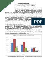 Аналитеский обзор 2015