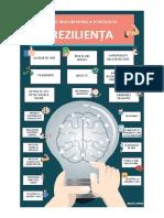 20 de Trucuri Pentru Dezvoltarea Rezilienței