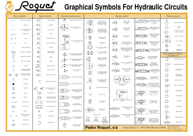 hydraulic spool valve schematic with Hydraulic Symbols on Hydraulic Dump Valve Schematic additionally DesktopDefault likewise Watch furthermore TechZone HydraulicValves additionally Hydraulic Load Sensing.