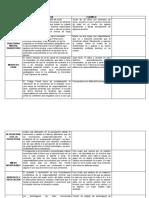 DIFERENCIA juridica.docx