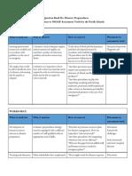 Question Bank - Disaster Preparedness Assessment - Samuel Cannova