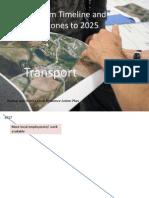 Transport Mid Term Milestones