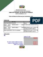 Calculo Impuestos 2009