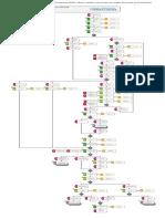 AYL.30.10.10.10 Planificación de la Demanda_flujograma