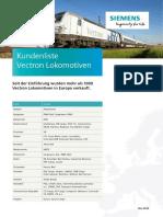 mo-vectron-lokomotiven-kundenliste-de