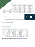 Тригонометрические функции. Александр Емелин