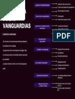 vanguardias 2.0