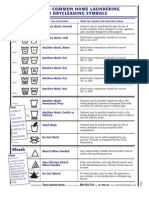 Dry Cleaning Symbols (1)