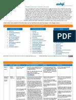 ASHP-COVID-19-Evidence-Table 2020