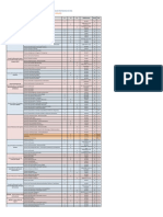 Oferta-Formativa-cursos-profissionais_2019_2020