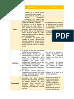 Cuadro Tipo de musculos.pdf