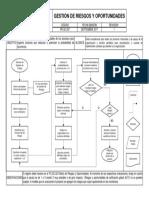 OBSOLETO - V1 - PR.GC.007 GESTIÓN DE RIESGOS Y OPORTUNIDADES.pdf