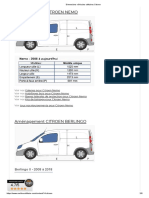 Dimensions véhicules utilitaires Citroen