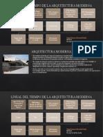 LINEA_DEL_TIEMPO_modernismo.pptx