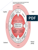 Positive Personal and Cultural Learning and Technology Framework - Plain (1).pdf