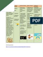 tabla microbiologia2 (1)