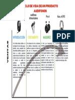 CICLO DE VIDA DE UN PRODUCTO- PARCIAL.pdf