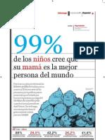 99% de los niños cree que su mamá es la mejor persona del mundo, PuntoEdu. 04/07/2005