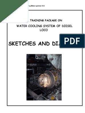 Sktch diagrams   Heat Transfer   Machines